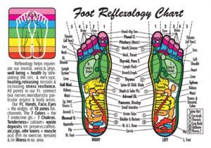 Tratament articular reflexoterapie. Fizioterapie şi Terapii complementare
